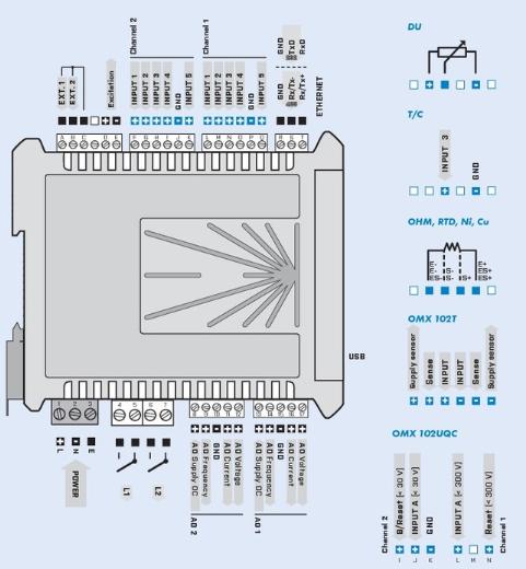 Cách đấu dây cho bộ chia tín hiệu 2 ngõ ra 4-20mA