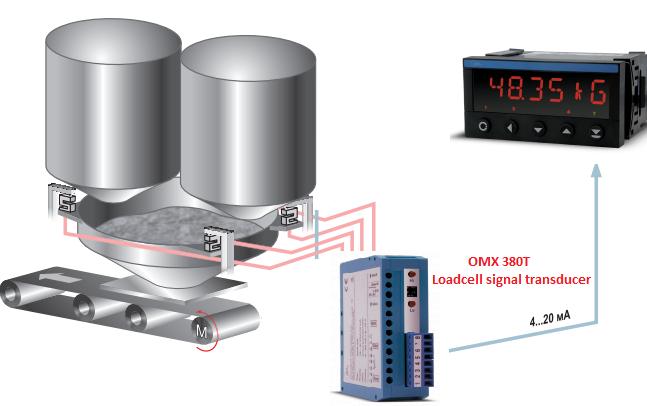 Bộ chuyển đổi loadcell ra 4-20mA
