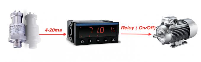 Ứng dụng của bộ hiển thị điều khiển áp suất