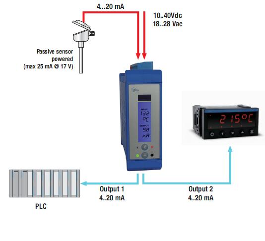 Bộ chia tín hiệu 2 ngõ ra 4-20mA OMX 102UNI