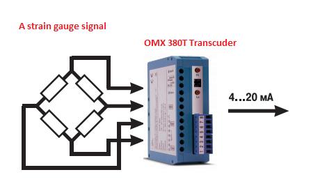 Thông số kỹ thuật của bộ chuyển đổi loadcell ra 4-20mA