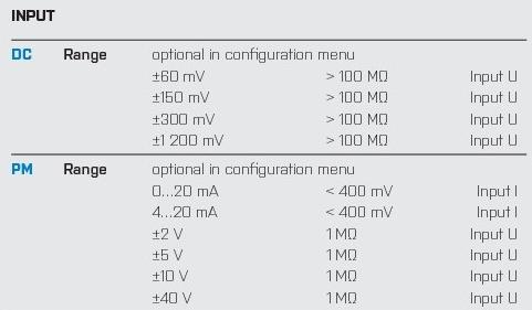 Thông số kỹ thuật của bộ hiển thị điều khiển áp suất