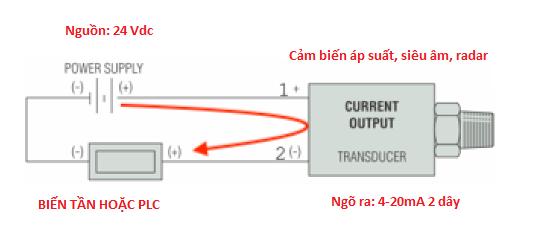 Lưu ý cách đấu nối cảm biến 4-20mA với PLC