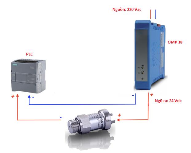 Cách đấu nối cảm biến 4-20mA với PLC dạng passive