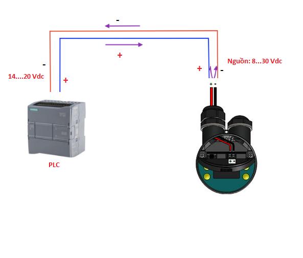 Cách đấu nối cảm biến 4-20mA với PLC biến tần