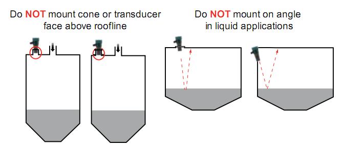 Lắp đặt cảm biến báo mức bể chứa nước USA