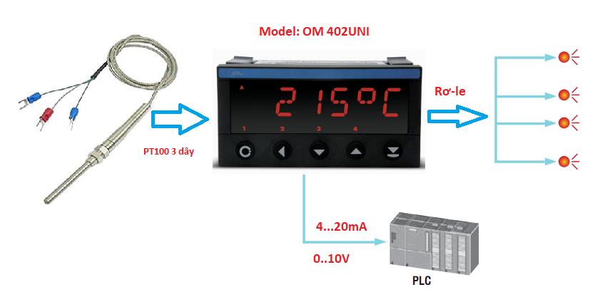 Bộ hiển thị cảm biến nhiệt độ Pt100 OM 402UNI
