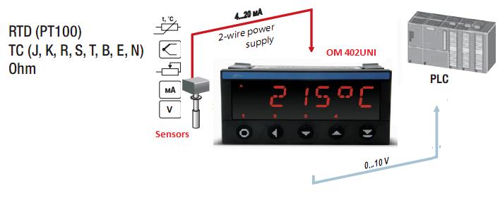 Bộ hiển thị điều khiển nhiệt độ PT100 OM 402UNI
