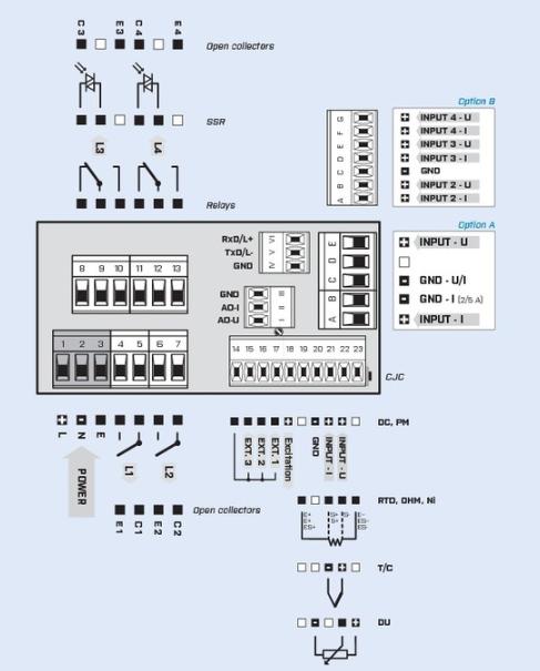 Đấu dây cho bộ hiển thị nhiệt độ gắn tủ điện