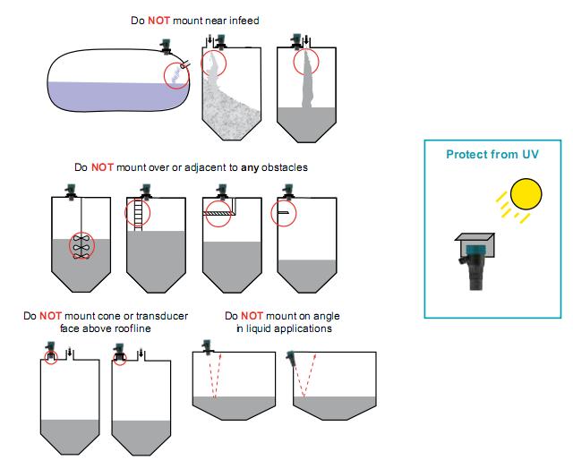 Lắp đặt cảm biến đo mức nước liên tục