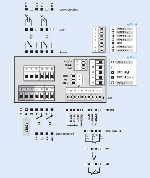 Đấu dây cho thiết bị hiển thị mức nước liên tục CH SÉC