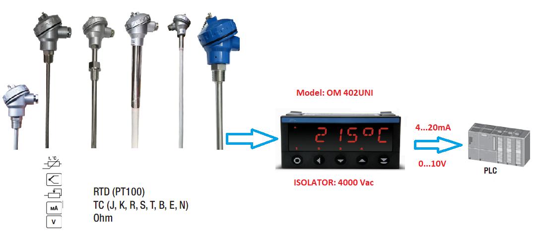 Thông số kỹ thuật của thiết bị hiển thị và điều khiển pt100
