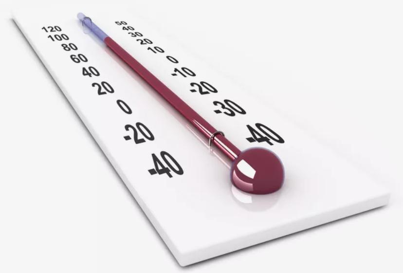 đổi nhiệt độ f sang độ k và độ c