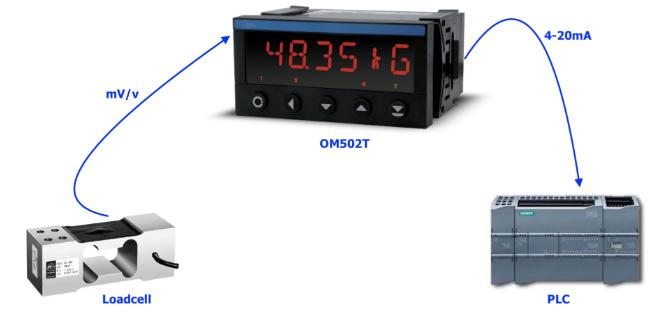 Bộ khuếch đại loadcell ngõ ra 4-20mA 0-10V giá rẻ