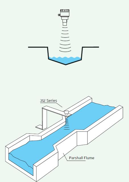 thiết bị theo dõi mực nước trong bồn