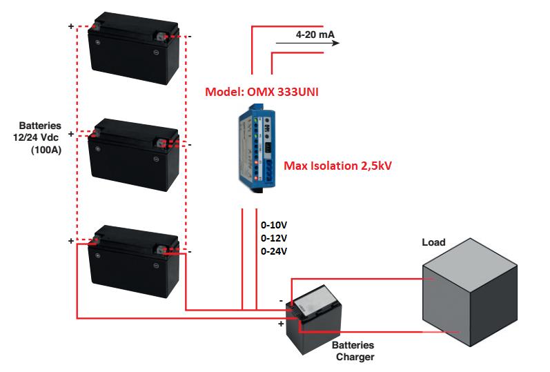 Bộ chuyển đổi 0-10V ra 4-20mA CH SÉC