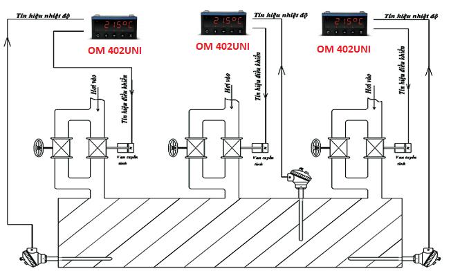 Ứng dụng của bộ điều khiển nhiệt độ pt100