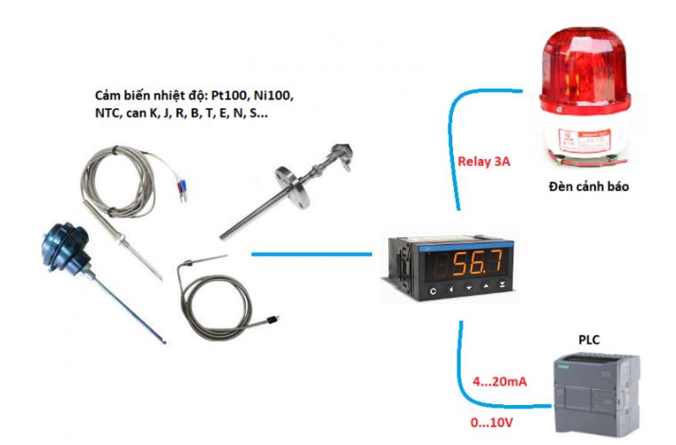 Bộ hiển thị nhiệt độ can nhiệt K, Pt100