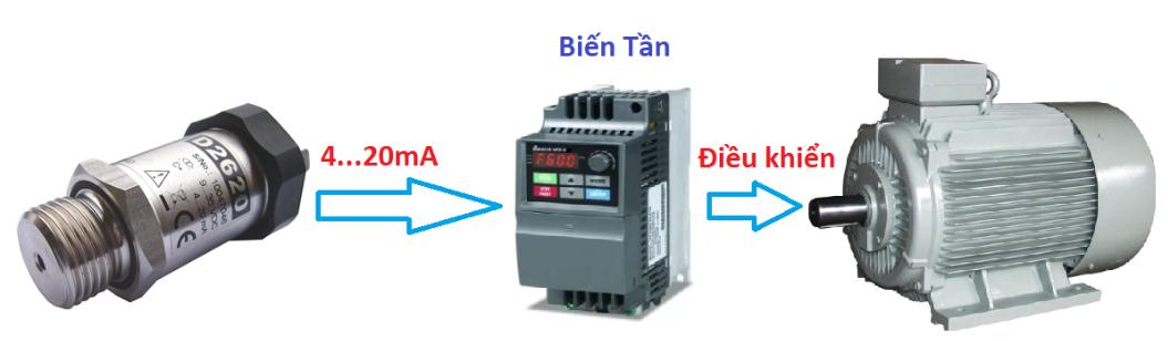 Ứng dụng của cảm biến đo áp suất 16bar 25bar 40bar