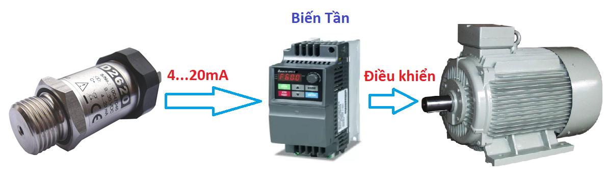 Ứng dụng của cảm biến đo áp suất nước