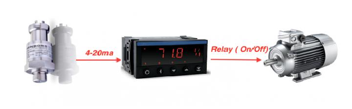 Hướng dẫn chọn cảm biến áp suất và bộ điều khiển hiển thị áp suất