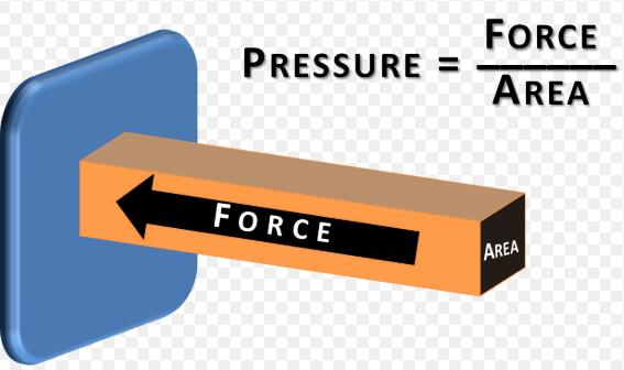 Hướng dẫn chọn cảm biến áp suất
