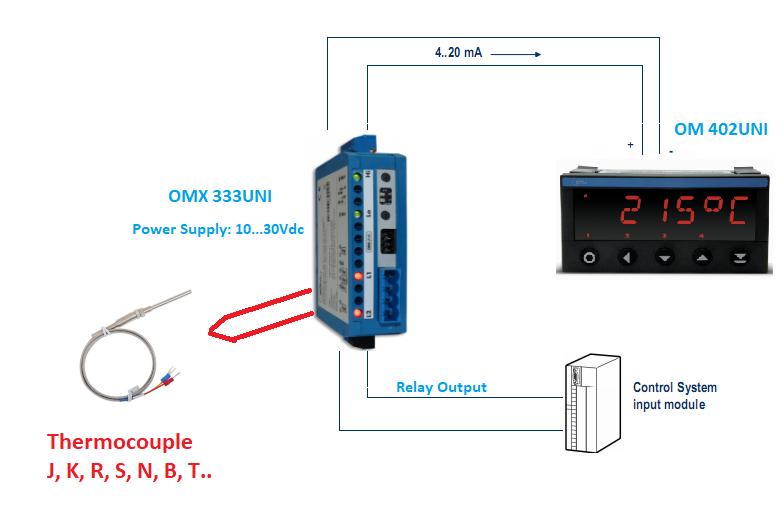 Bộ chuyển đổi can K giá rẻ gắn tủ điện