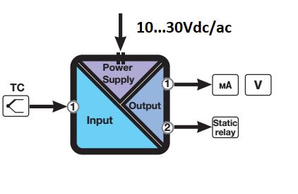 thông số kỹ thuật của bộ chuyển đổi can K ra 0-10V