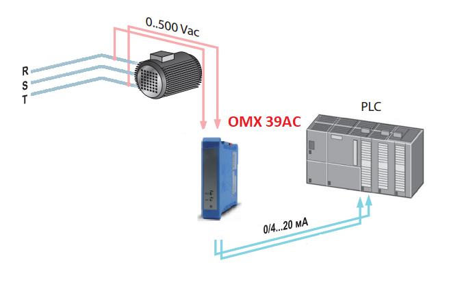 Bộ chuyển đổi điện áp 0-450V AC ra 4-20mA OMX 39AC