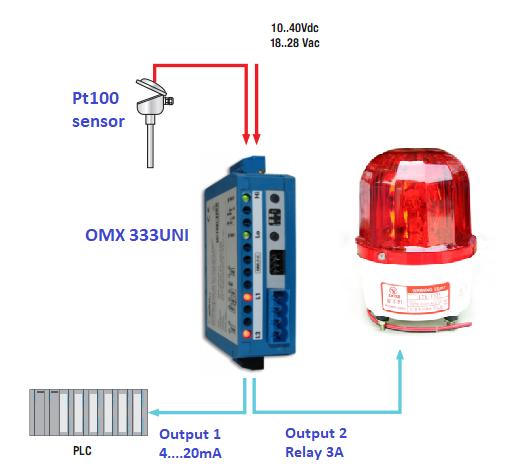 Bộ chuyển đổi pt100 ra 4-20mA giá rẻ gắn tủ điện
