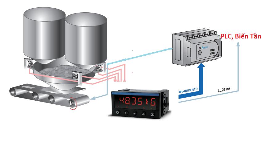 Bộ hiển thị và điều khiển cân loadcell OM 502T