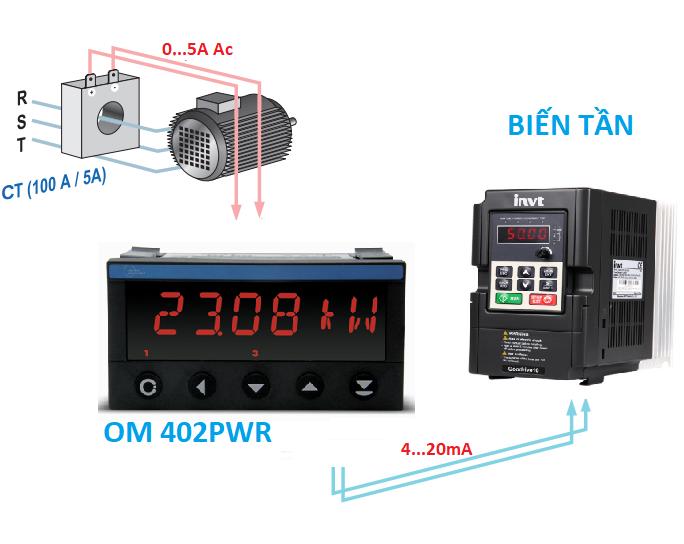 Bộ transducer 0-5A ra 4-20mA có hiển thị OM 402PWR giá rẻ