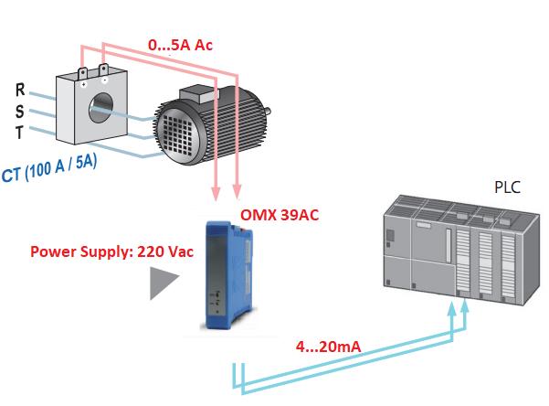 Bộ transducer 0-5A ra 4-20mA có hiển thị giá rẻ