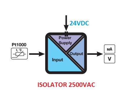 Bộ chuyển đổi pt100 ra 4-20mA gắn tủ điện giá rẻ