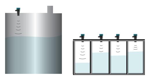 Cảm biến đo mức bồn hóa chất bằng siêu âm