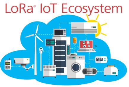 LoRa là gì và ứng dụng trong IoT