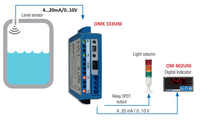 Bộ cách ly tín hiệu 0-10V CH SÉC giá rẻ