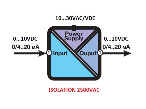 Bộ cách ly tín hiệu 0-10V giá rẻ
