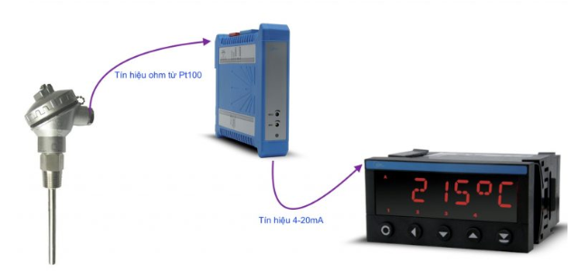 Đầu dò nhiệt độ pt100 3 dây với bộ chuyển đổi