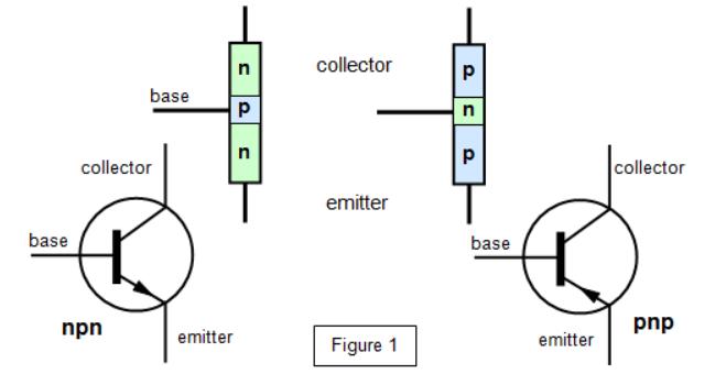 Transistor là gì và cấu tạo