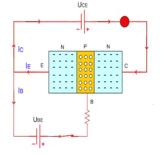 Transistor là gì ? NPN và PNP