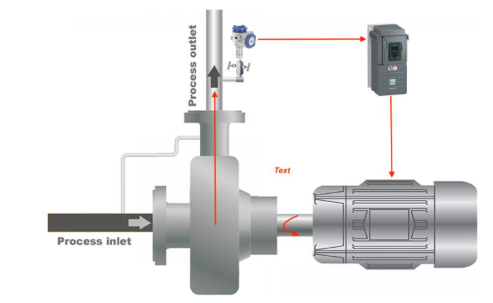Các loại cảm biến đo áp suất là gì