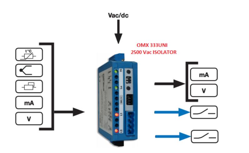 Thông số kỹ thuật của bộ cách ly chống nhiễu tín hiệu 4-20mA