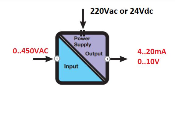 Bộ chuyển đổi điện áp AC ra 4-20mA 0-10V giá rẻ