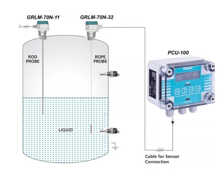 Các loại cảm biến đo mức nước tối ưu