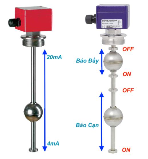 Các loại cảm biến đo mức nước dạng phao