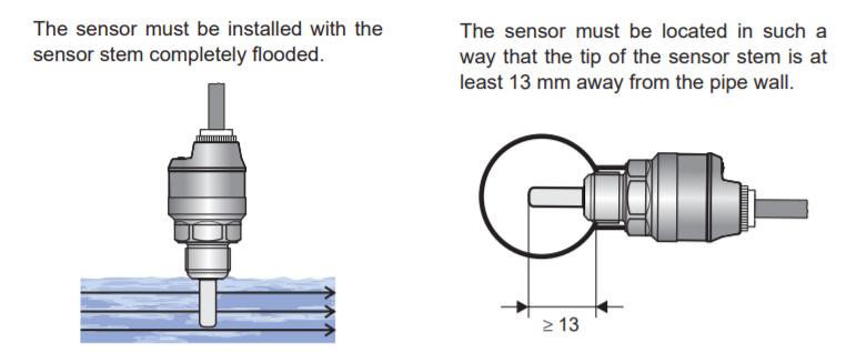 Công tắc dòng chảy ngõ ra 4-20mA TFS-35