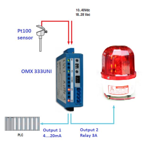 pt100 và bộ chuyển đổi nhiệt độ gắn tủ điện
