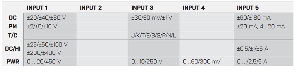 transducer mV ra 4-20mA OMX 333UNI