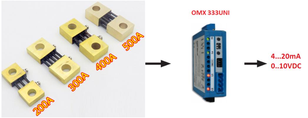 điện trở shunt ra 4-20mA 0-10VDC